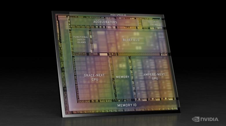 Nvidia представила платформу, которая выйдет лишь в 2025 году. SoC Atlan предназначена для автомобилей