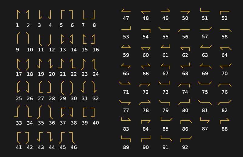 Unicode: как человечество пришло к международному стандарту кодирования символов - 2