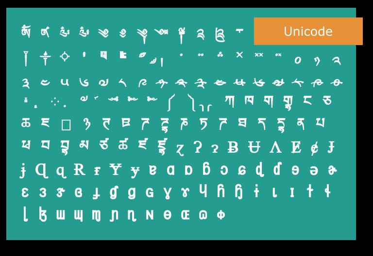 Как придумали кодировку UTF-8: выдержки из переписки создателей - 9