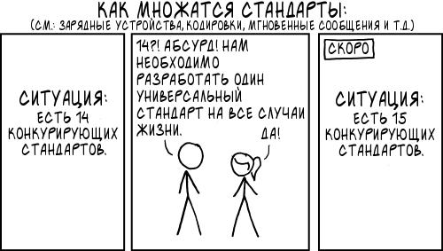 Как придумали кодировку UTF-8: выдержки из переписки создателей - 1
