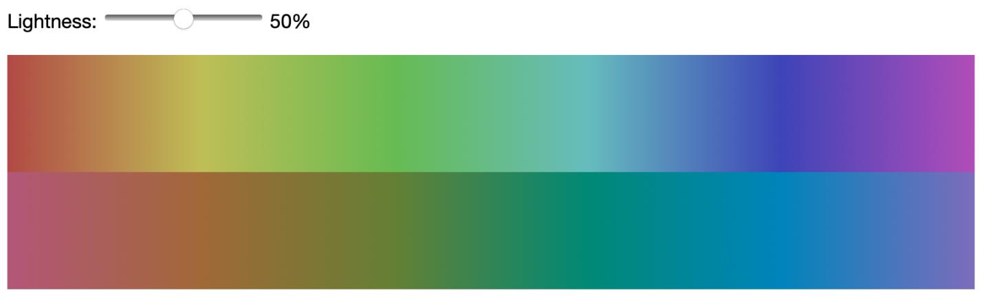 Пользовательские CSS-переменные, инверсия светлоты цветов и создание тёмной темы за 5 минут - 7