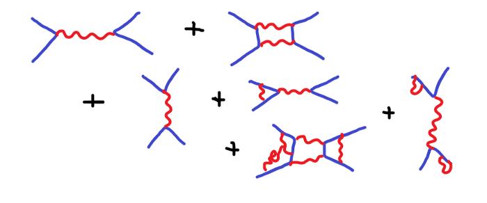 Суммирование множества решений на диаграммах Фейнмана