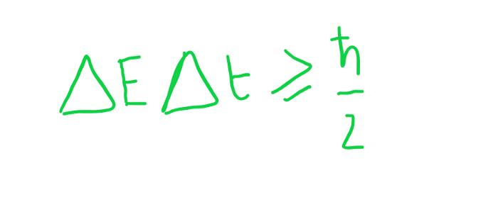 Принцип неопределенности Гейзенберга