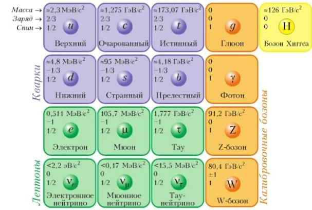 Виртуальных частиц не существует - 7