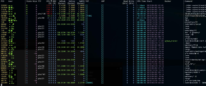 Полезные консольные Linux утилиты - 4