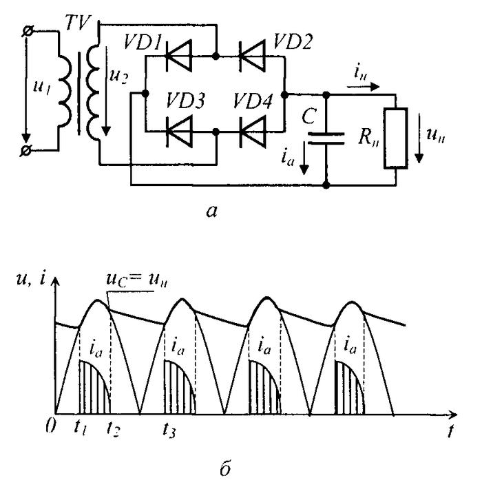 Самодельный ламповый стереофонический усилитель из доступных деталей - 8