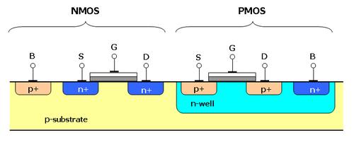 Как разработать микросхему. Собственный процессор (почти) - 10