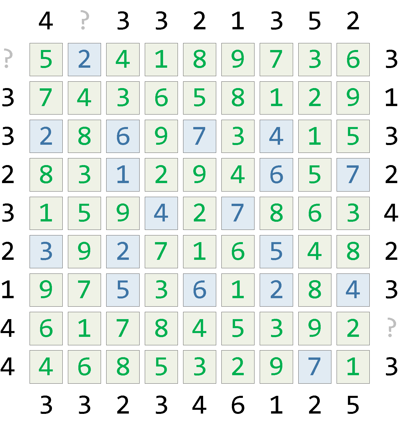 SQL HowTo: решаем головоломку «Небоскрёбы» почти без перебора - 16