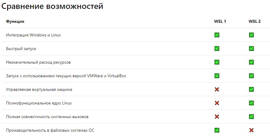 Microsoft начал тестирование поддержки запуска GUI-приложений Linux в Windows - 3