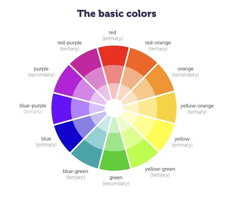 Теория цвета как основа для дизайна и иллюстрации - 2