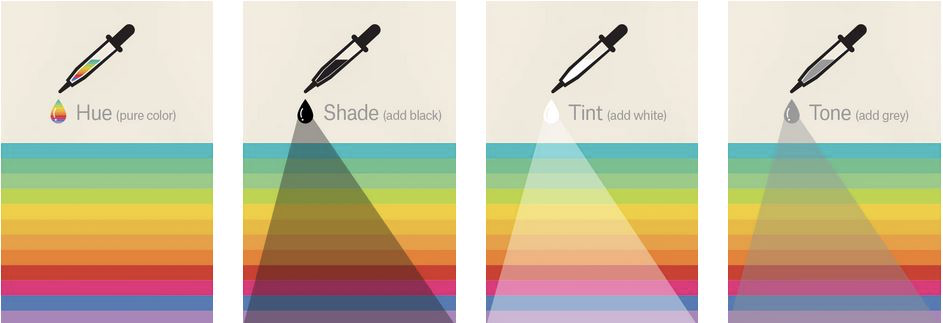 Теория цвета как основа для дизайна и иллюстрации - 3