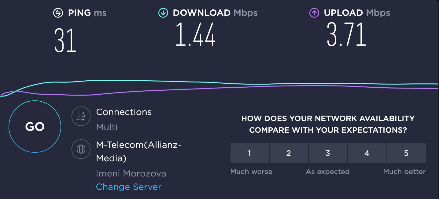 Бюджетный дачный интернет - 3