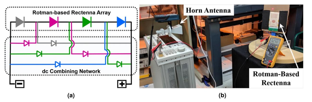 Батарейки больше не нужны. 5G сигналы как источник беспроводной энергии для IoT - 5