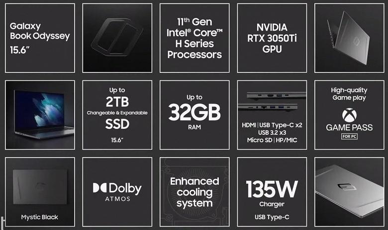 Представлен Samsung Galaxy Book Odyssey –— первый в мире ноутбук с процессорами Intel Tiger Lake-H45 и видеокартой GeForce RTX 3050 Ti