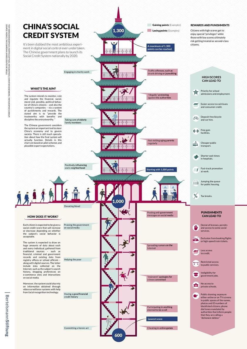 New IP — следующий этап развития Интернета или ужесточение контроля над пользователями - 2