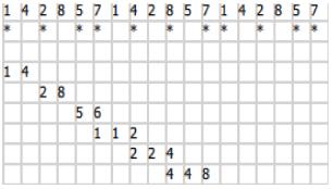 Новый класс простых чисел, который я открыл случайно - 14