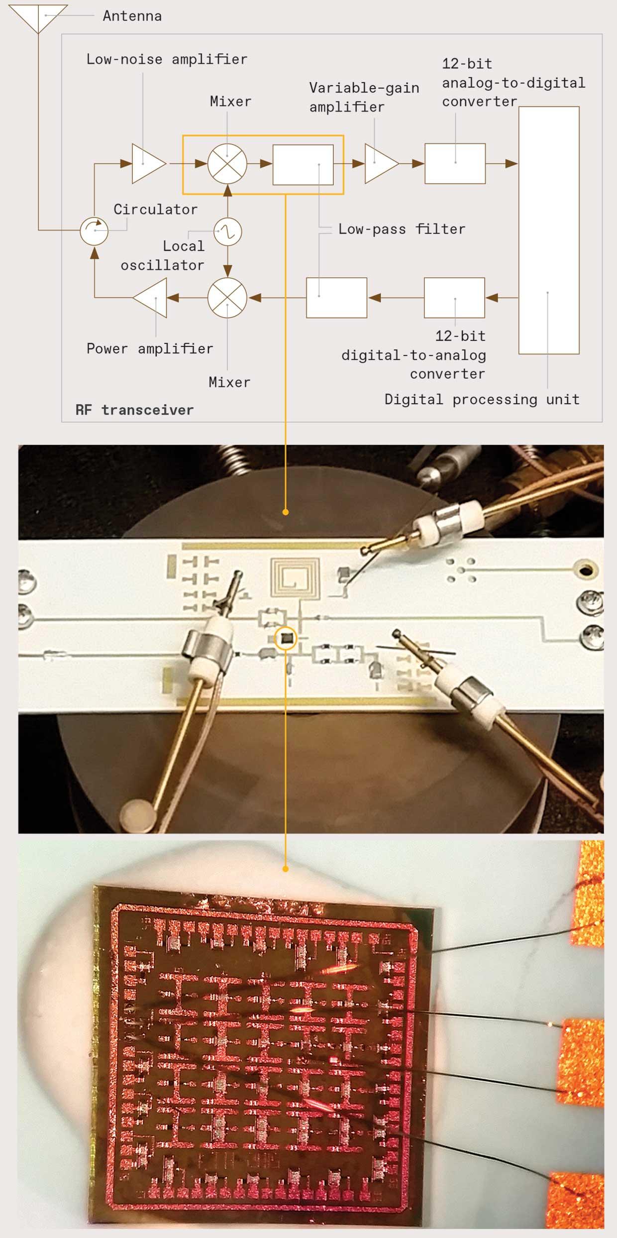 Радио, которое можно отправить даже в ад - 3