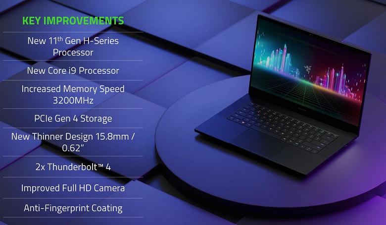 Компания Razer обновила ноутбук Blade 15 Advanced с сенсорным экраном OLED 4K