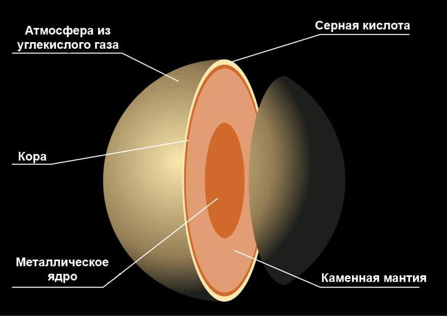 Изучаем атмосферу Венеры: получены новые данные с зонда «Паркер» - 3