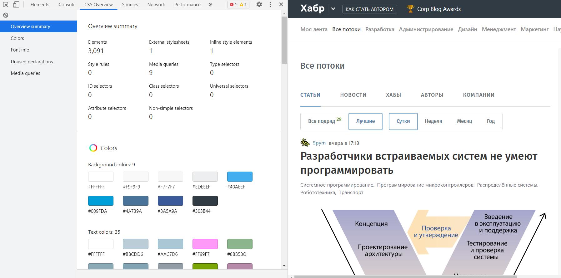 Инструменты для аудита CSS - 5