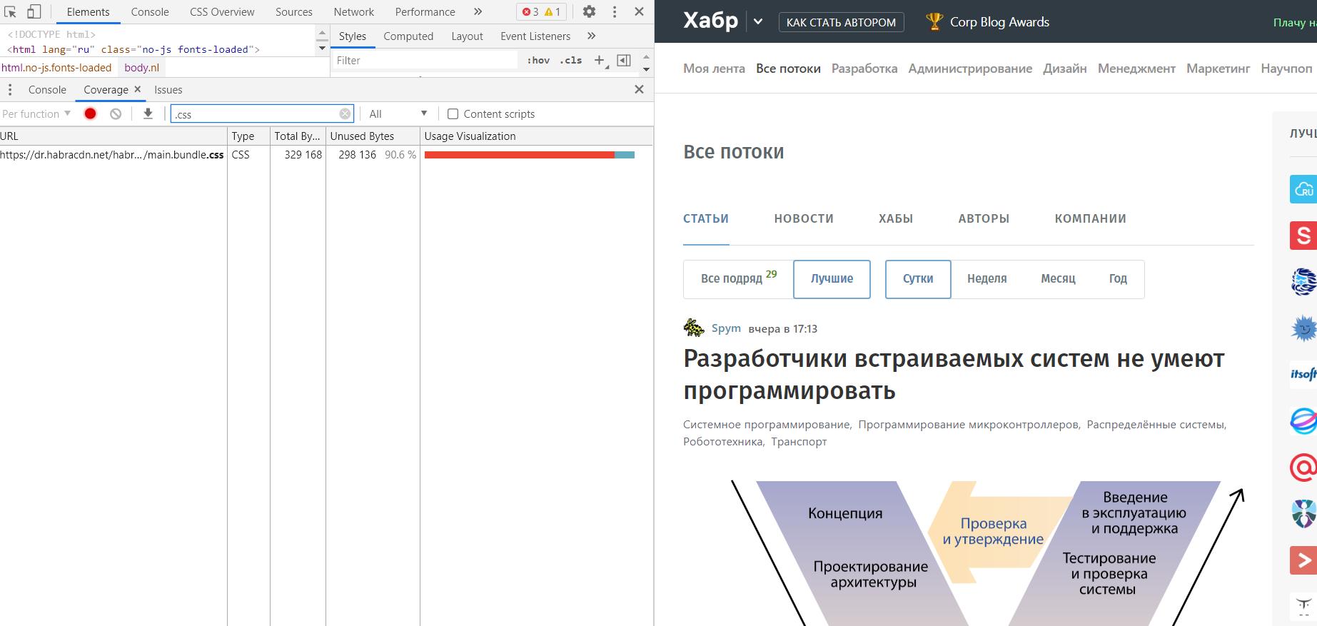 Инструменты для аудита CSS - 6
