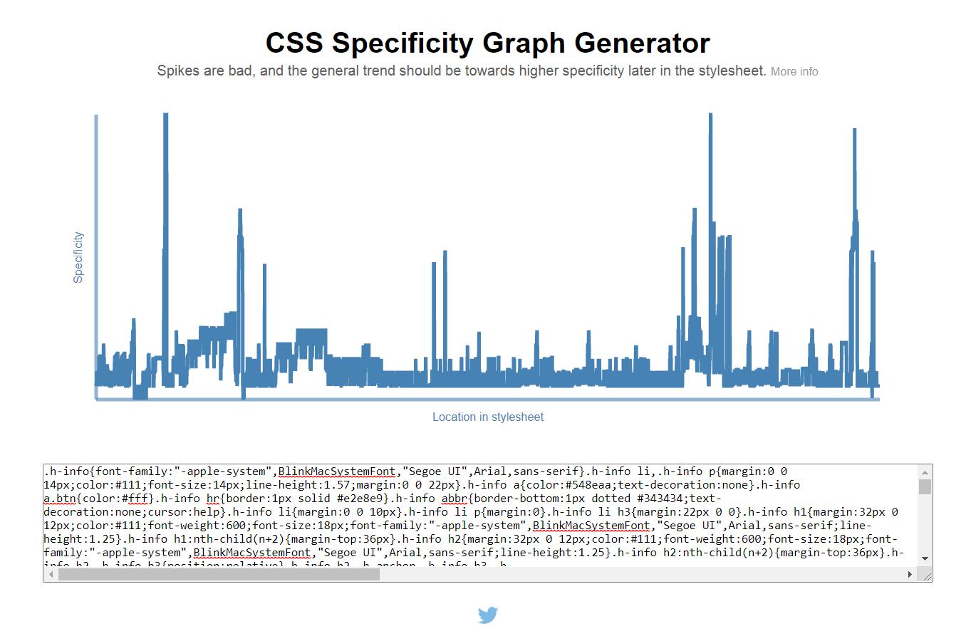 Инструменты для аудита CSS - 9