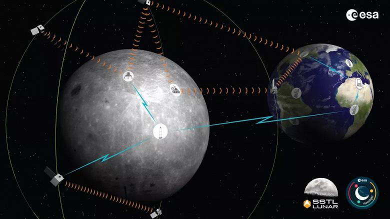 На Луне появятся аналоги Skype и GPS