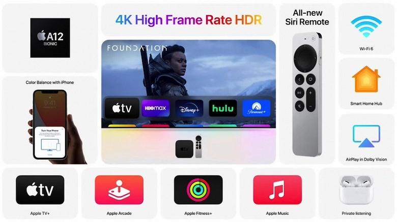 «Вы не узнаете свой телевизор»: стартовали продажи телеприставки Apple TV 4K в России
