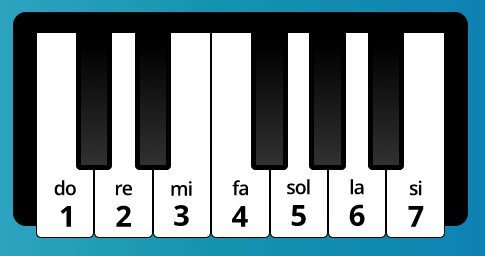 Музыкальная криптография - 4