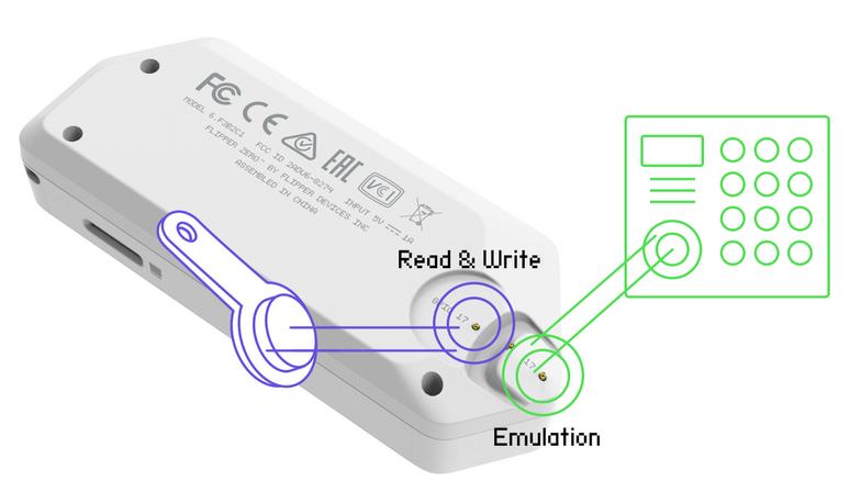 Нахлобучиваем домофонные ключи iButton с помощью Flipper Zero - 4