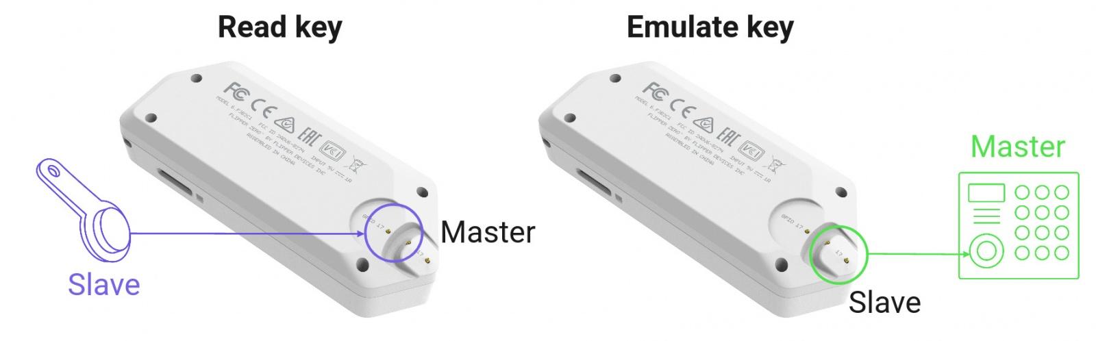 Нахлобучиваем домофонные ключи iButton с помощью Flipper Zero - 7