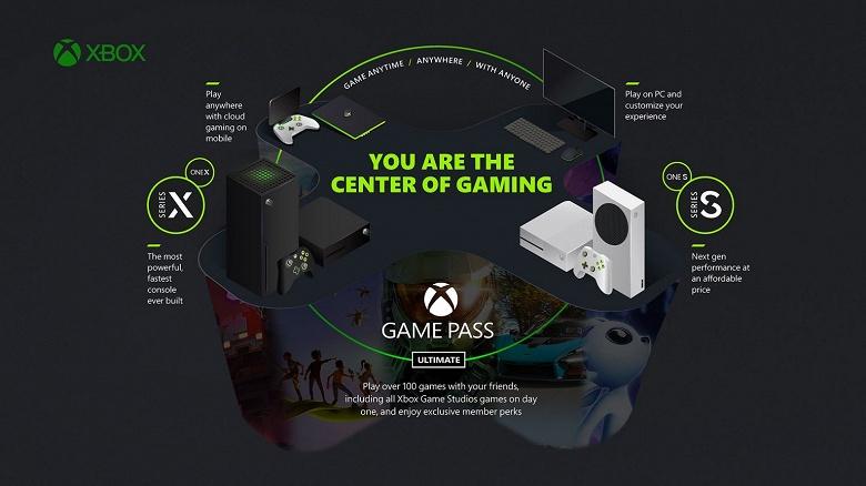 Чтобы играть в игры для Xbox, понадобится лишь умный телевизор и геймпад. Microsoft рассказала о ближайшем будущем игрового направления