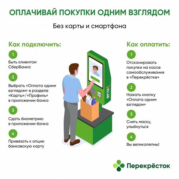 Оплата «одним взглядом» появилась в «Перекрёстках» по всей России