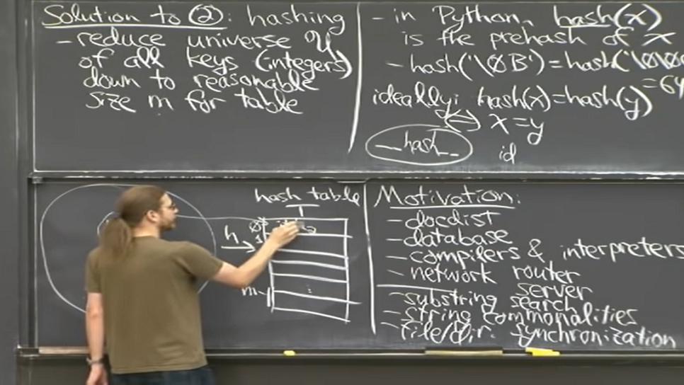 Как я пытался придумать новый подход к изучению алгоритмов через интерактивные визуализации - 2