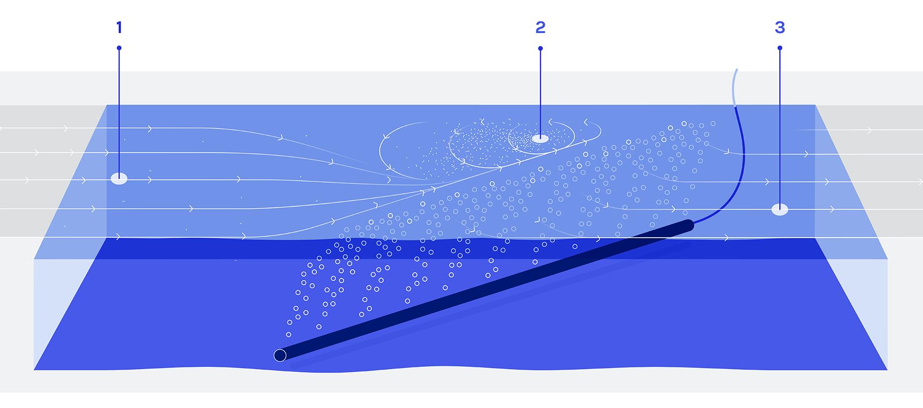 Пузыри — вверх! Речной барьер, который защищает море от пластика - 4