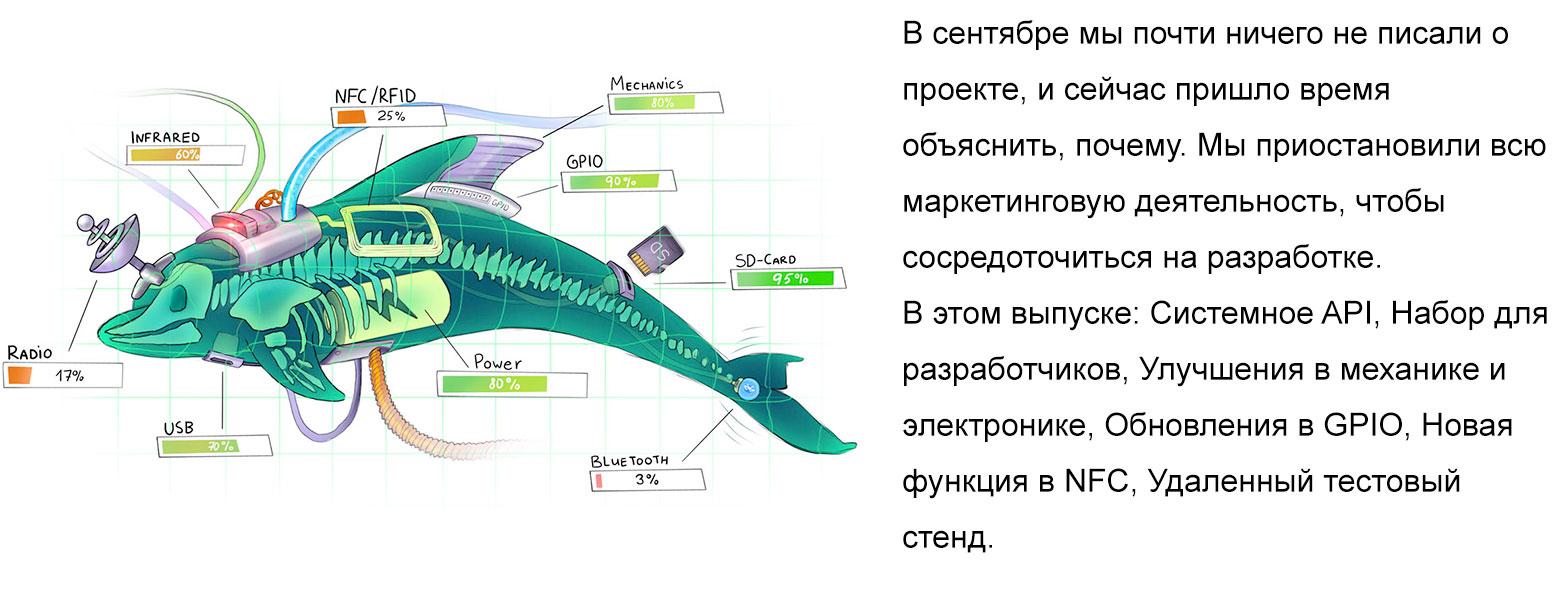 Перехват инфракрасных пультов с помощью Flipper Zero - 14