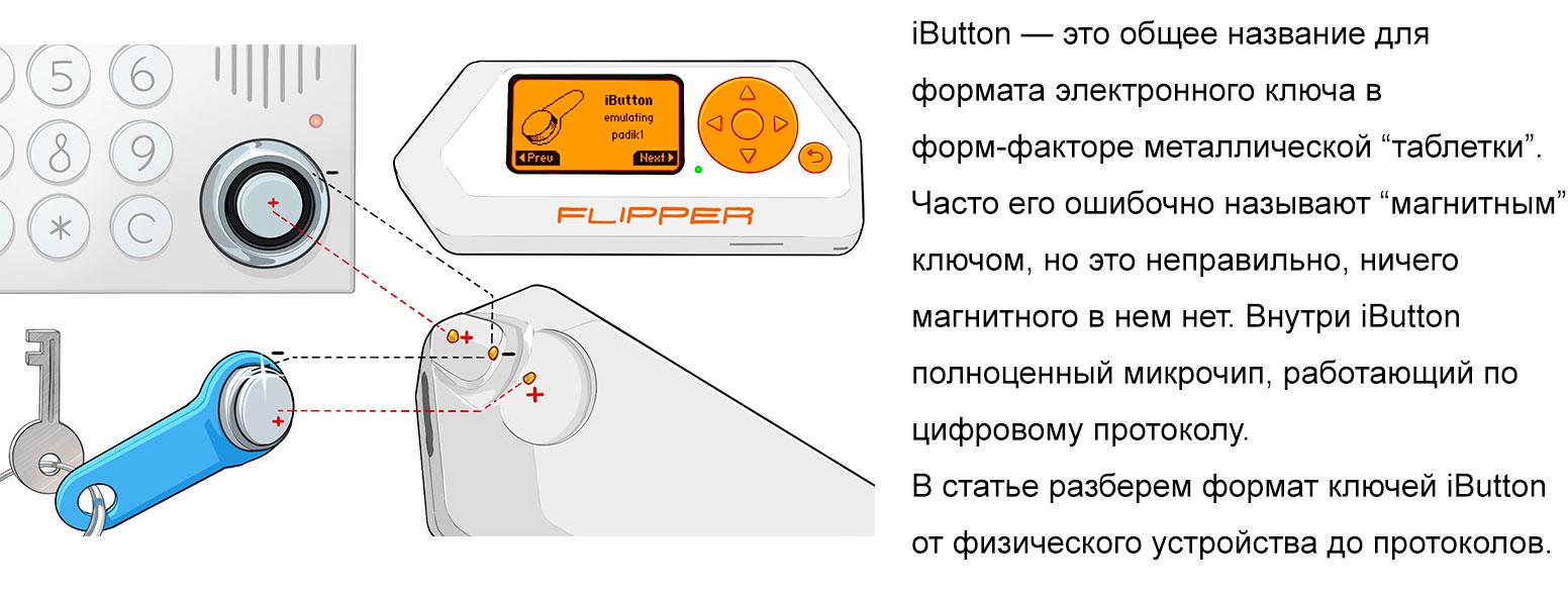 Перехват инфракрасных пультов с помощью Flipper Zero - 4