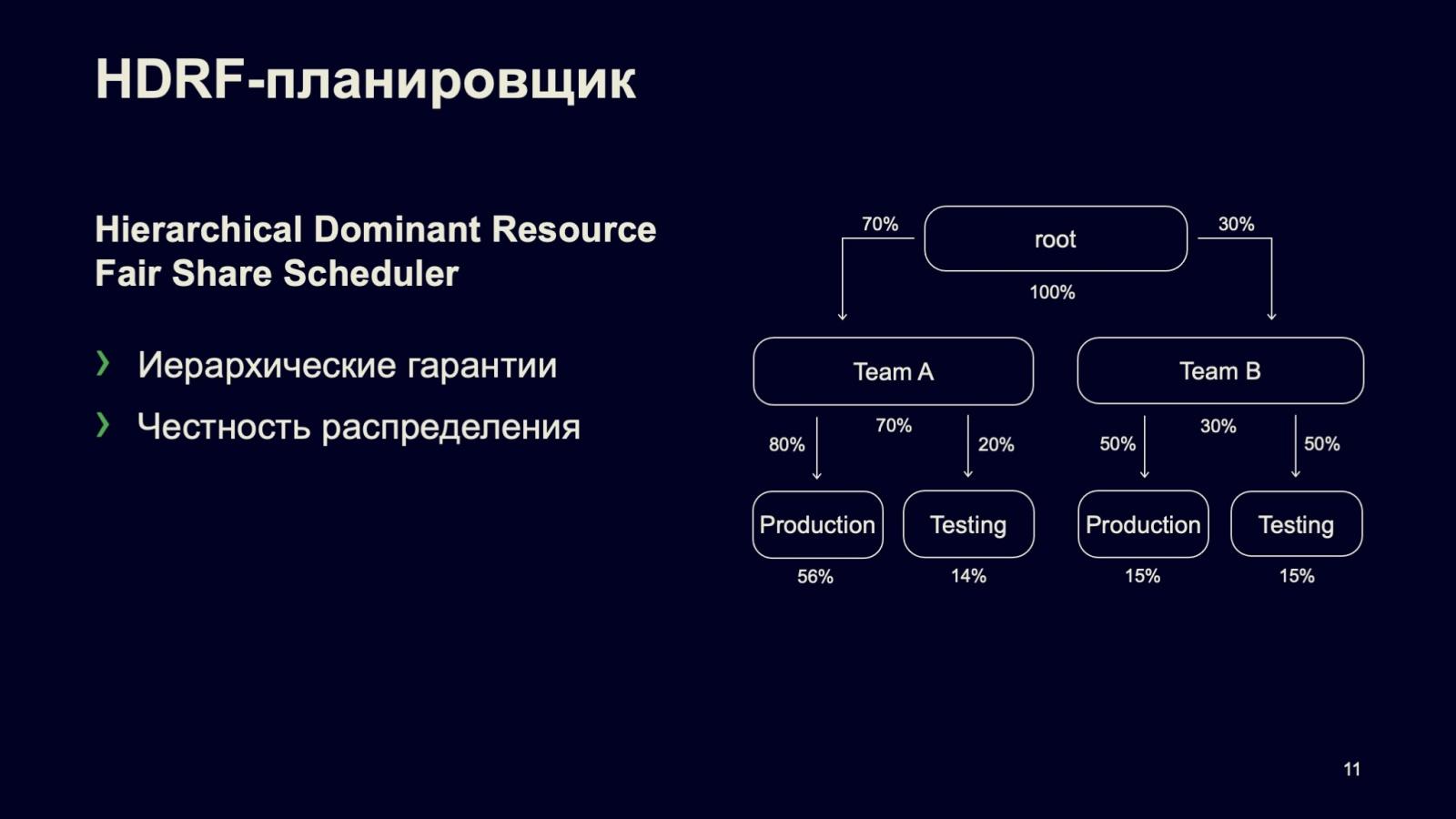 Сборка и тестирование в монорепозитории: кластер распределённой сборки DistBuild. Доклад Яндекса - 7