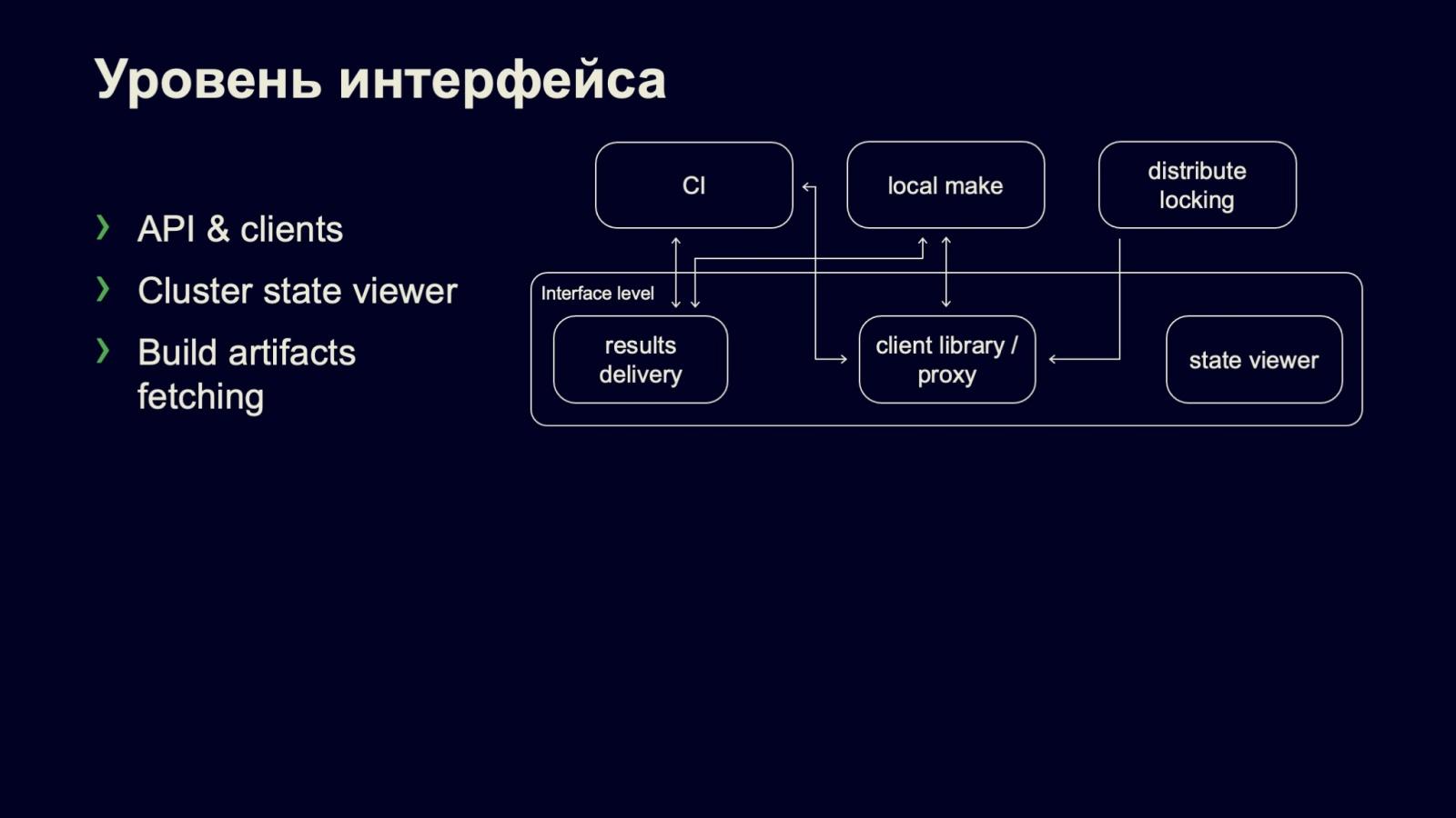 Сборка и тестирование в монорепозитории: кластер распределённой сборки DistBuild. Доклад Яндекса - 8