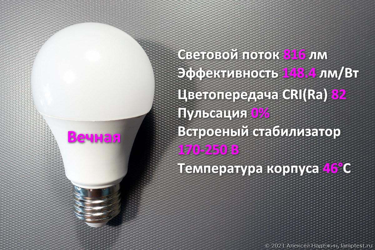 Делаем лампочку вечной и суперэффективной - 1