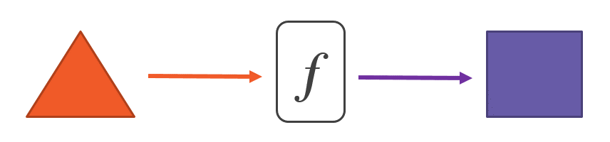 Что такое функциональное программирование? - 1