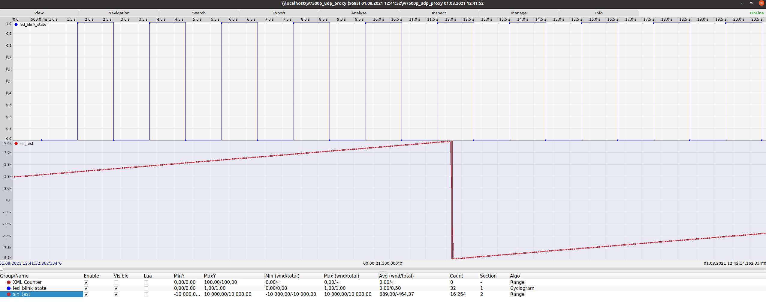 Два сигнала телеметрии, формируемые в микроконтроллере библиотекой uP7 и отображаемые на компьютере в утилите-клиенте Baical