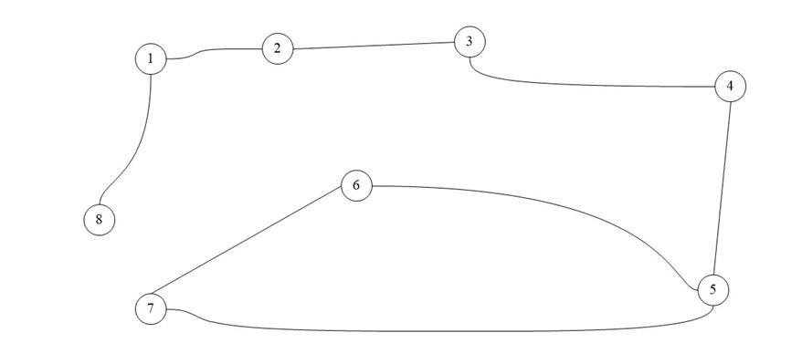 Теория графов. Часть третья (Представление графа с помощью матриц смежности, инцидентности и списков смежности) - 1