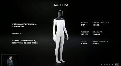 Tesla анонсировала робота-гуманоида Tesla Bot. Высотой 172 см и с передовым искусственным интеллектом