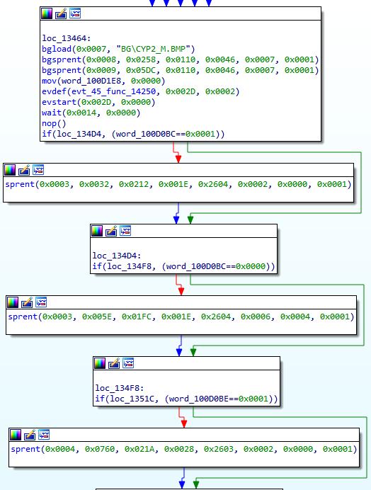 Пишем дизассемблер виртуальной машины из игры Clock Tower (PS1-PC) для IDA Pro - 2