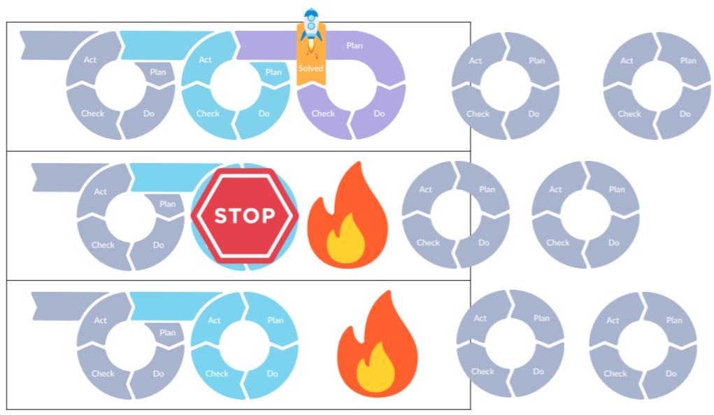 Закалка тимлида: как вывести проект из пожара, не сгореть самому и не спалить команду - 9