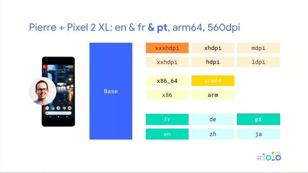 Как Android пришел к AAB? Что будет с APK? Разбор - 10