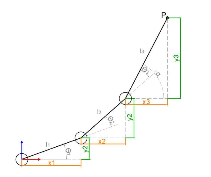 Задача определения положения сервоприводов по расстоянию до объекта