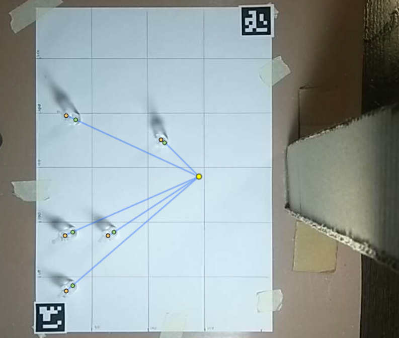 Смещение необходимо проводить к большой желтой точке, которая единоразово устанавливается при запуске программы.