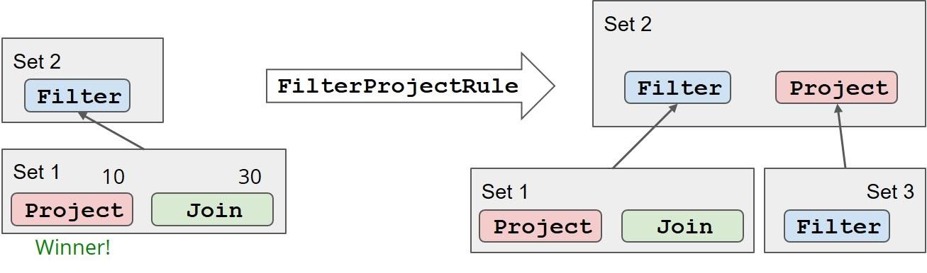Как прикрутить SQL к чему угодно при помощи Apache Calcite - 11